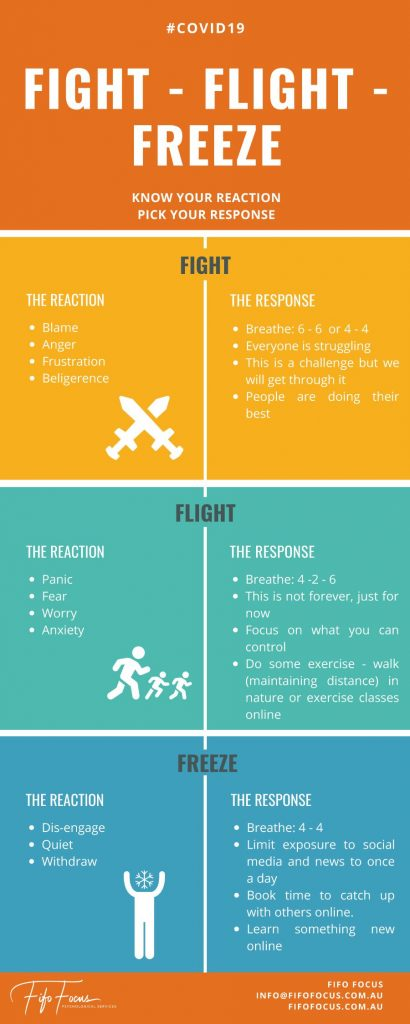 Stress Response – Fight Flight Freeze